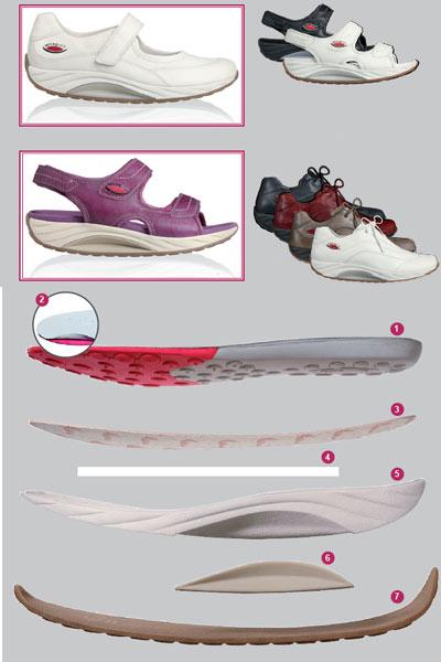 Gabor lance Rollingsoft, gamme de chaussures bien-être et santé.