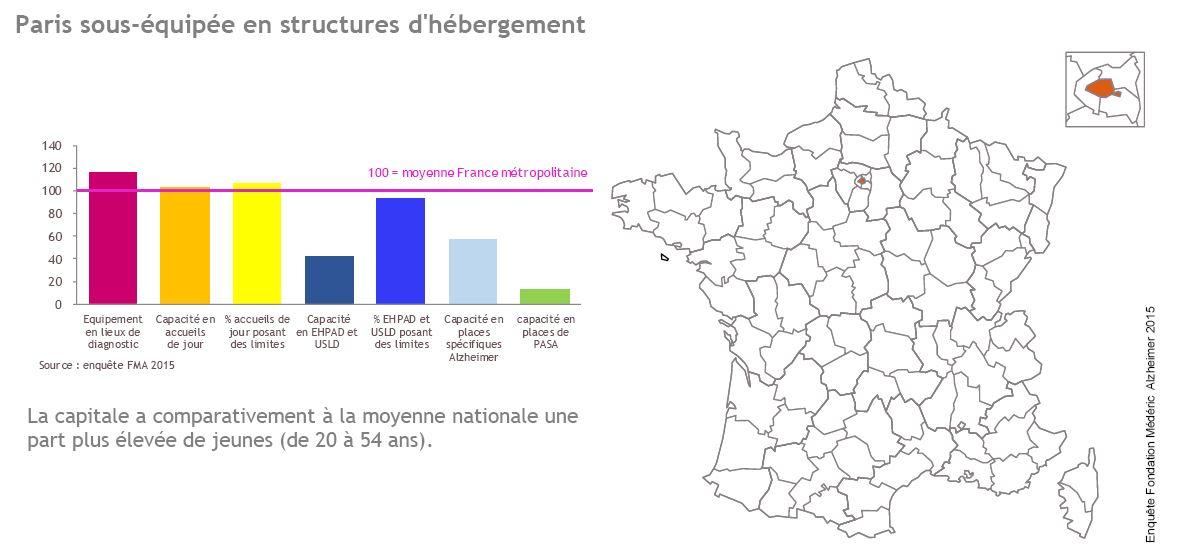 Paris sous-équipée en structures d'hébergement