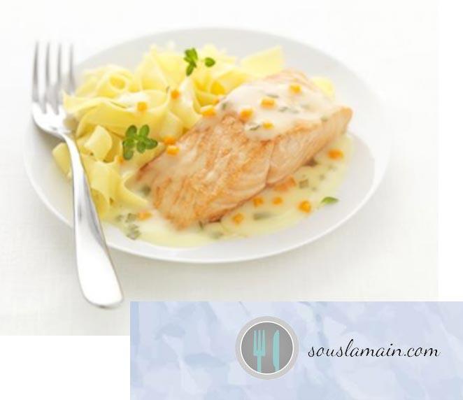 Livraison de repas à domicile en toute simplicité et quelques clics
