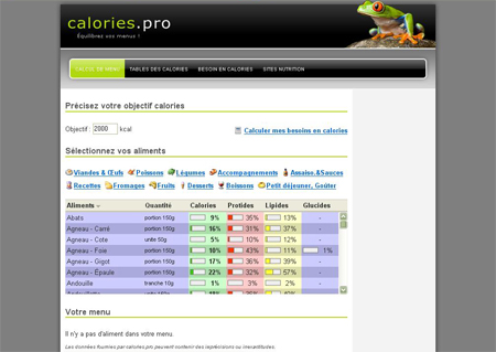 Calories.pro : l'équilibre alimentaire en toute simplicité