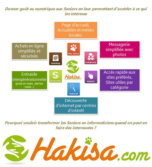 La société Hakisa