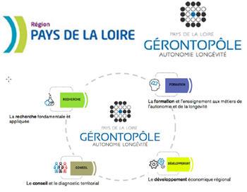 Le Gérontopôle Autonomie et Longévité des Pays de la Loire, en bref ...